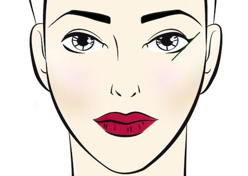 Ett hett sminktips är att förlänga ögats nedre linje med eyeliner.