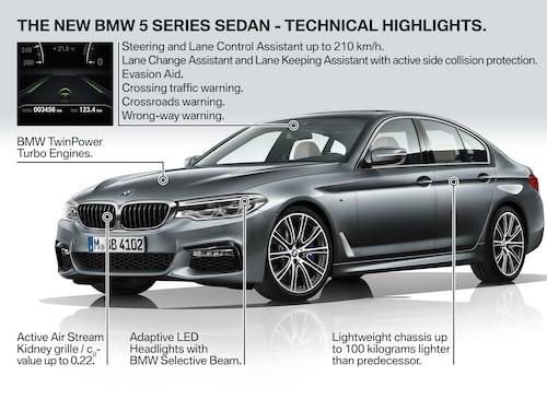 Nya BMW 5-serie innehåller en rad tekniska nyheter för modellen, bland annat ett semiautonomt körläge där bilen gasar, bromsar och styr själv.