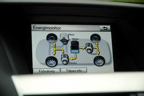 Kraftmätare plus informationsdisplay instruerar föraren om snålast körning. Men bilens vikt på nästan 2,3 ton tar ut miljövinsterna på landsväg. Den verkliga bensinförbrukningen överstiger den angivna med 30 procent!
