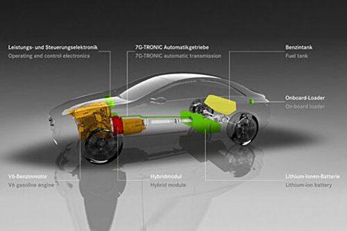 Drivlinekonfiguration två: elmotor med litiumjonbatteri samt bensin-V6 och plug in-teknik.