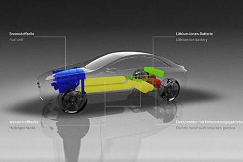 Drivlinekonfiguration ett: elmotor med litiumjonbatteri samt bränslecell.