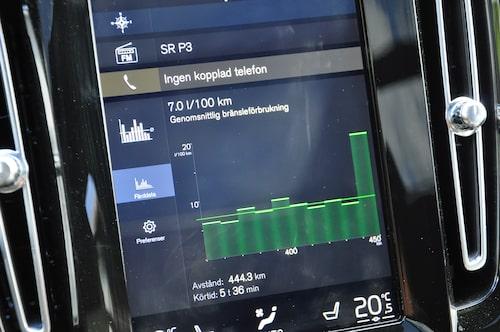 Förbrukningen hos T2-motorn är känslig för fart och last. Vid eco-körning är det enkelt att nå 0,7 l/mil.