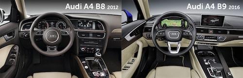 Audi A4 B8 vs B9 (2012 vs 2016). Klicka för större.