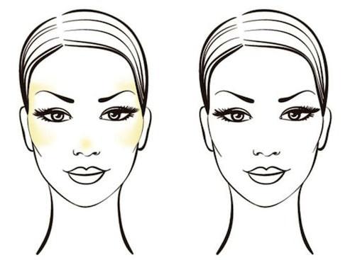 Highlighter ska appliceras som ett C som börjar vig ögonbrynen.