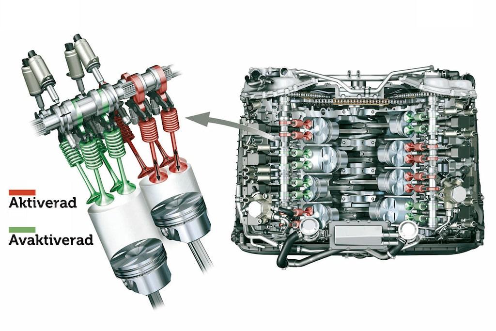 Audi/VW-tekniken används både i den nya fyrcylindriga motorn (nästa bild) och i V-motorkonfigurationen i Audi-modellerna S6, S7 och S8.
