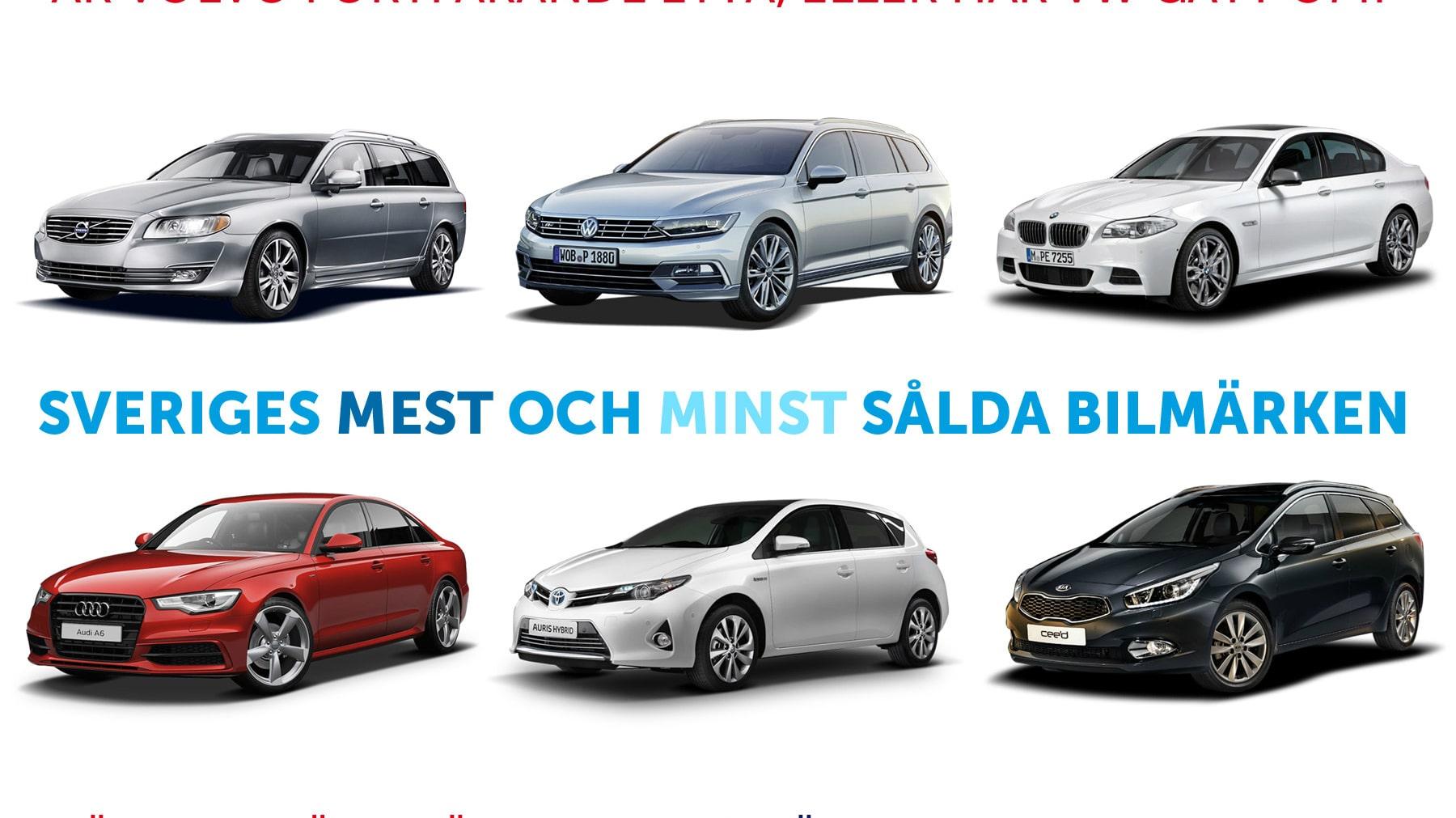 mest sålda bilmärken i sverige