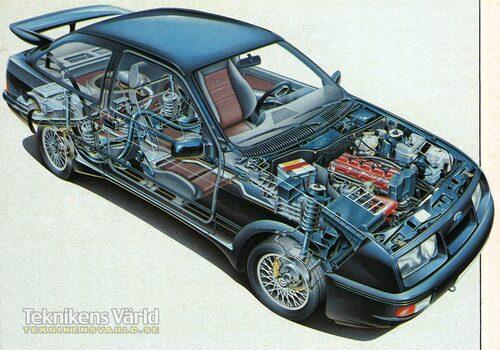 Sierra RS Cosworth i genomskärning: twincam-motor, Recaro-stolar, styvare fjädring och stötdämpare, grövre och stötdämpare, grövre krängningshämmare och större skivbromsar – de främre ventilerade.