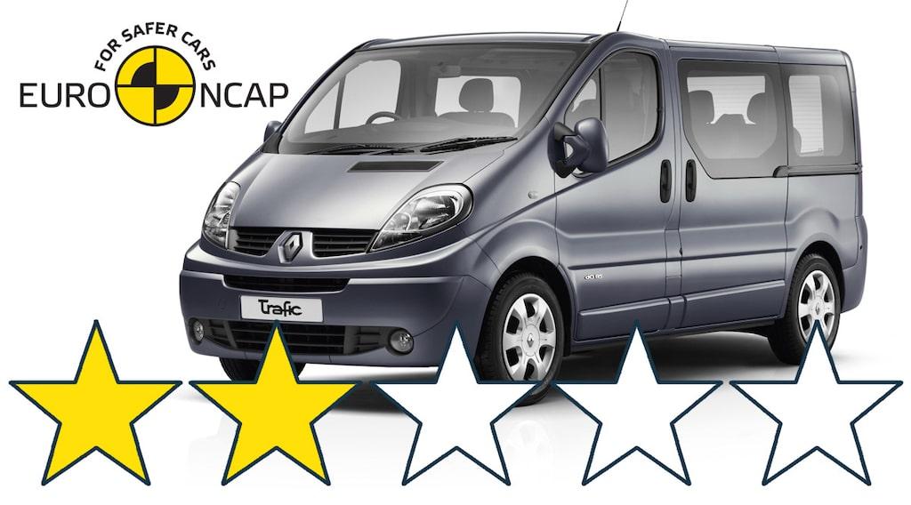 Renault Trafic Euro NCAP
