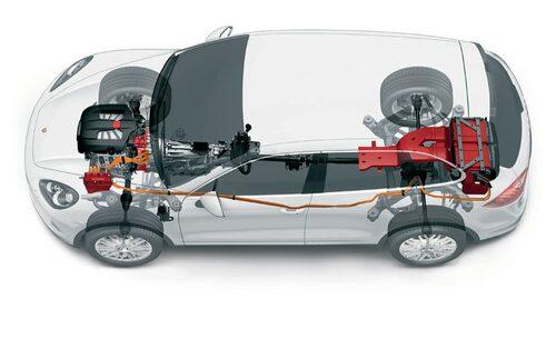 Översiktsbild Porsche Cayenne S Hybrid.