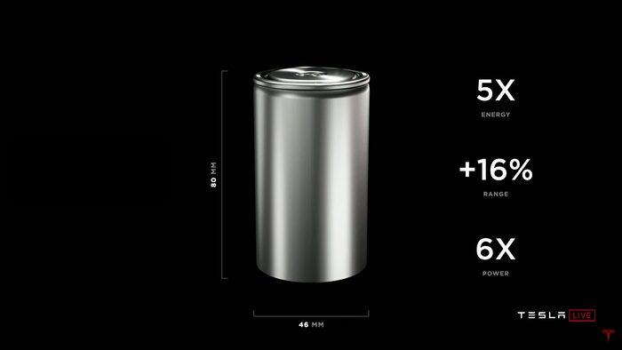 Nya 4680-cellen är volymmässigt ungefär 5,5 gånger större än föregångaren 2170, men den är lättare och innehåller därmed mer energi per massenhet. Energin per volymenhet är däremot ungefär densamma.