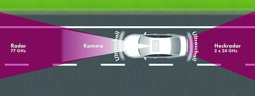 Nya Volkswagen Passat med avståndsradar i farthållaren.