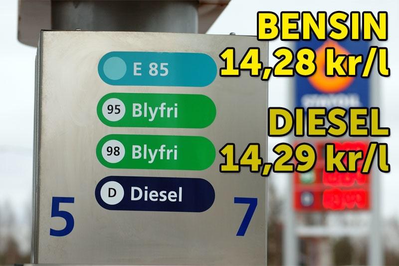 110308-bensinpris dyr