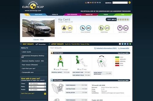 Euro NCAP krocktest Kia Cee'd
