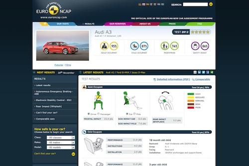 Euro NCAP krocktest Audi A3