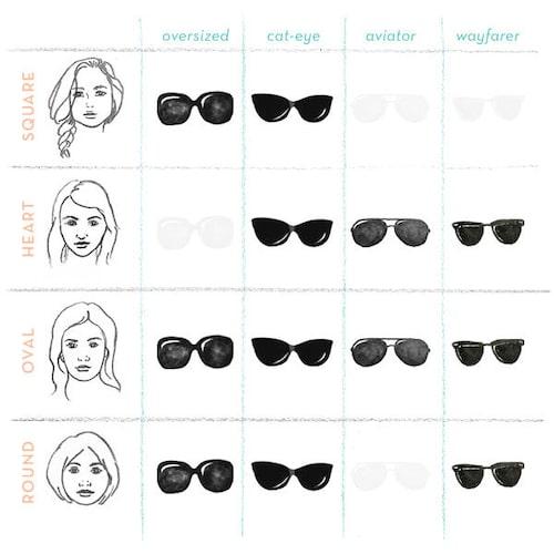 Det svåra är inte att hitta snygga glasögon — det är att passa i dem!