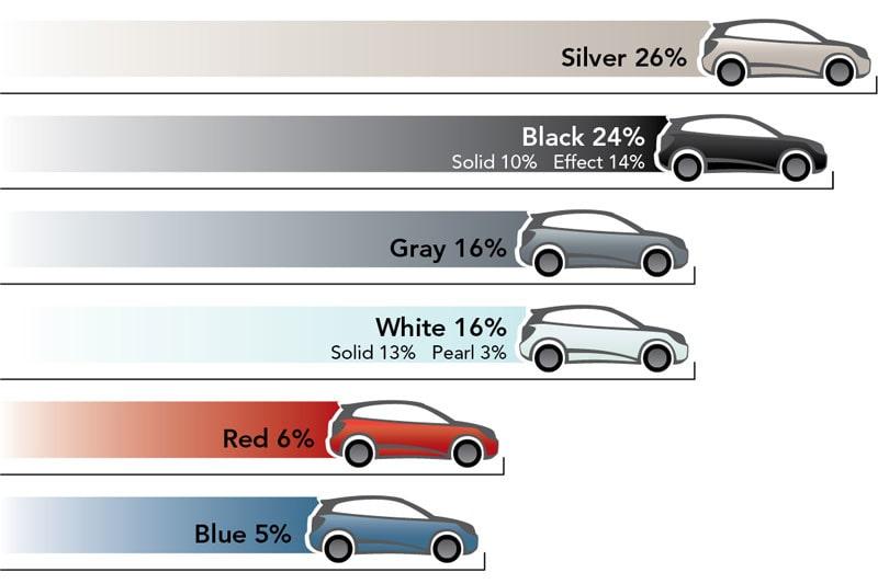 101208-silver bil svart