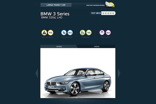 Mellanklassen: BMW 3-serie