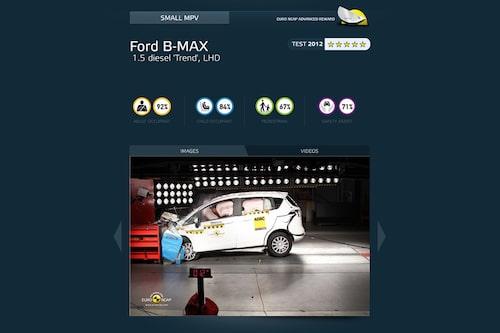 Lilla MPV-klassen: Ford B-Max