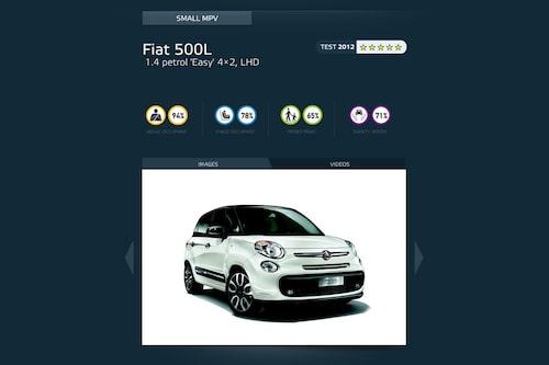 Lilla MPV-klassen: Fiat 500L