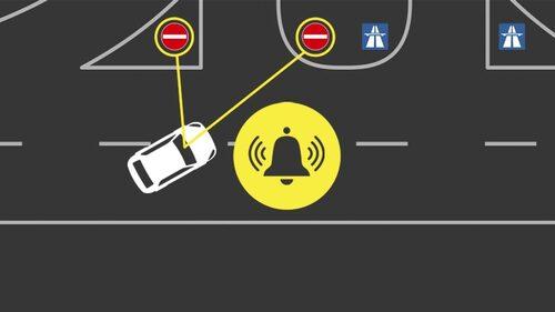 Skulle föraren av en Ford Fiesta årsmodell 2022 få för sig att köra mot trafiken säger bilen ifrån med ljud och ljus.