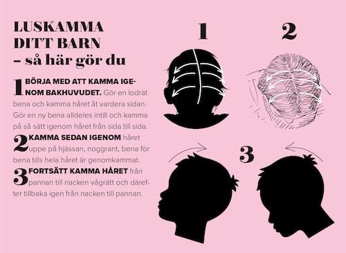 Man kan med fördel ha balsam i håret innan man börjar luskamma, dels för att det blir lättare att kamma och dels för att lössen rör sig långsammare i ett hår med balsam.