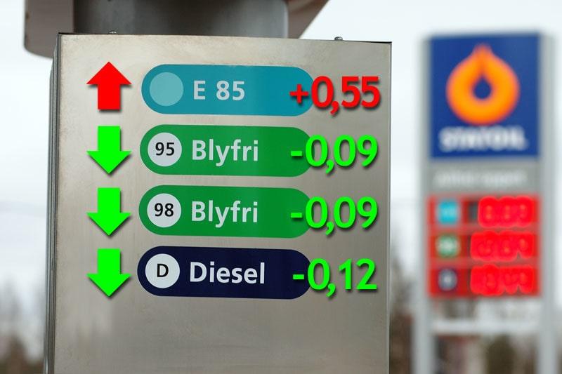 091103-bensin diesel pris