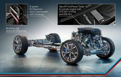 Denna bild tillhör nya BMW X3 M Competition, men motor, drivning, effekt och vridmoment är samma i nya M3 Competition.