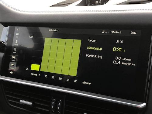 Med försiktig gasfot går det att köra utan bensin och avgaser. Men elförbrukningen är hög.