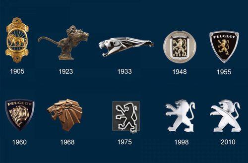 Peugeot genom åren, alltid med ett lejon.