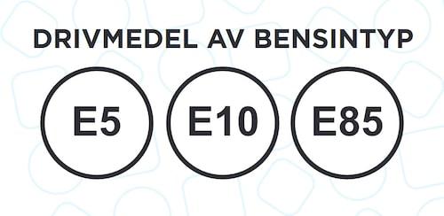 Utgående E5 med oktantal 95 utgår. E5 kommer att finnas kvar på vissa tankställen, då med framför allt oktantal 98. E10 med oktantal 95 tar över. Märkningen av de olika drivmedlen ser ut som på bilden och du hittar dessa på drivmedelspumpen samt på insidan av bilens tanklock (gäller nyare bilar).