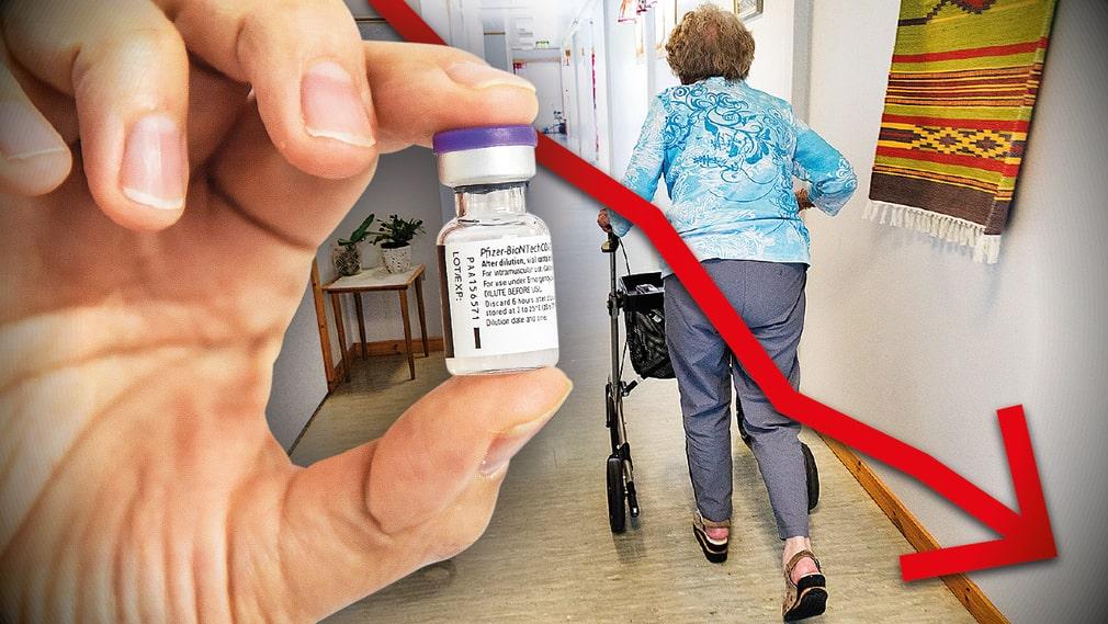Personer på äldreboenden är vaccinerade i betydligt högre grad än personer med hemtjänst och övriga befolkningen.